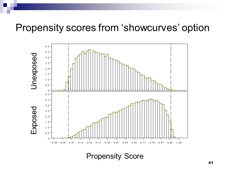 41 Propensity scores from 'showcurves' option Unexpose Unexposed Exposed Unexposed Propensity Score