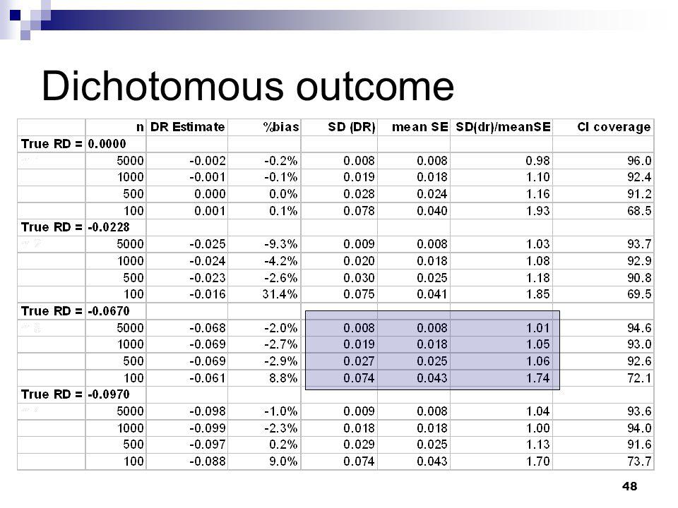 48 Dichotomous outcome