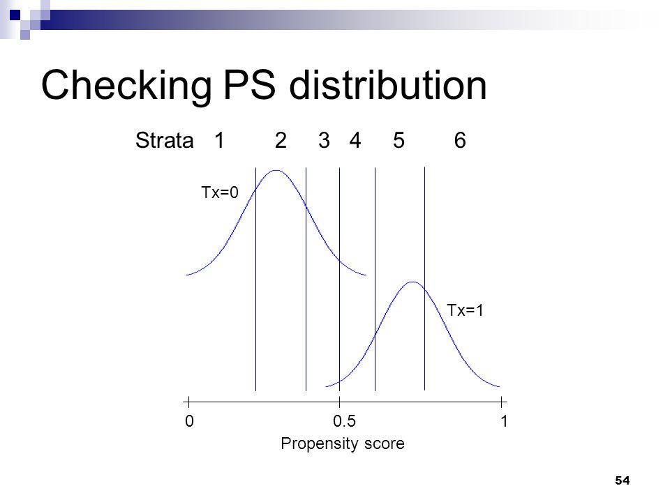 54 Checking PS distribution 0 0.5 1 Strata 1 2 3 4 5 6 Propensity score Tx=0 Tx=1