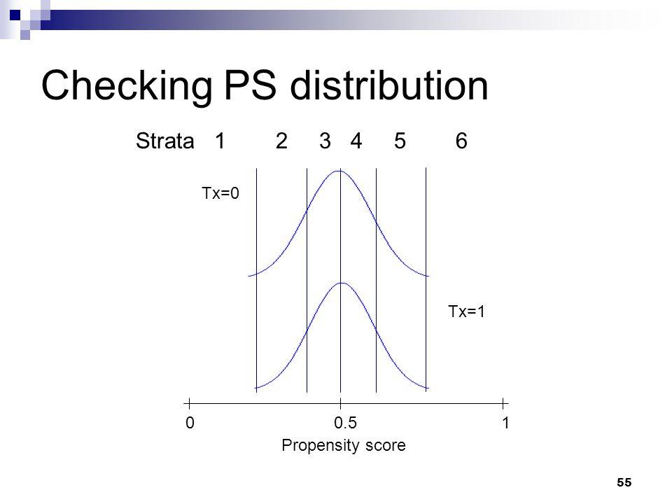 55 Checking PS distribution 0 0.5 1 Strata 1 2 3 4 5 6 Propensity score Tx=0 Tx=1