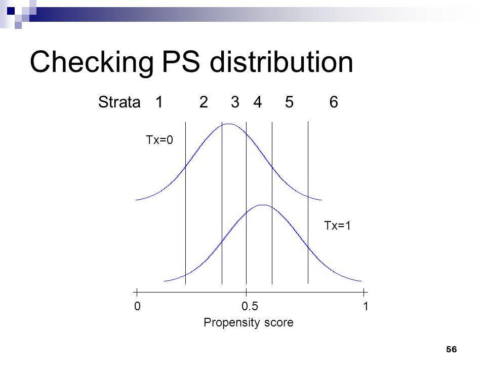 56 Checking PS distribution 0 0.5 1 Strata 1 2 3 4 5 6 Propensity score Tx=0 Tx=1