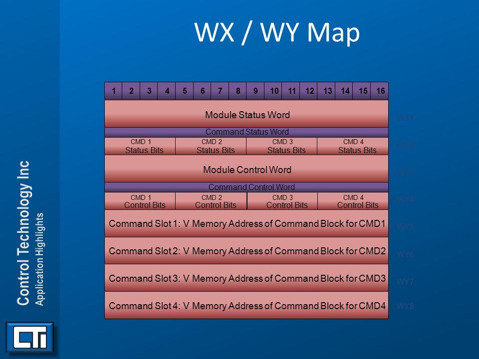 WX / WY Map. Command Status Word 12345678910111213141516 Module Status Word CMD 1 Status Bits WX1 WX2 WY3 WY4 WY5 WY6 WY7 WY8 Command Slot 1: V Memory