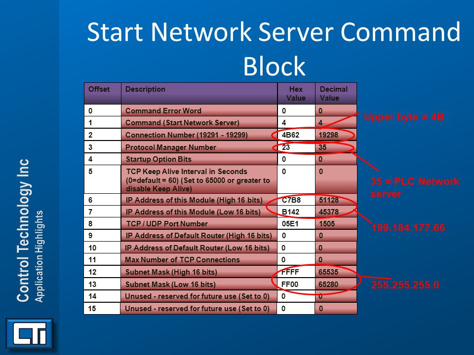 Start Network Server Command Block. OffsetDescription Command Error Word Command (Start Network Server) Connection Number (19291 - 19299) Protocol Man