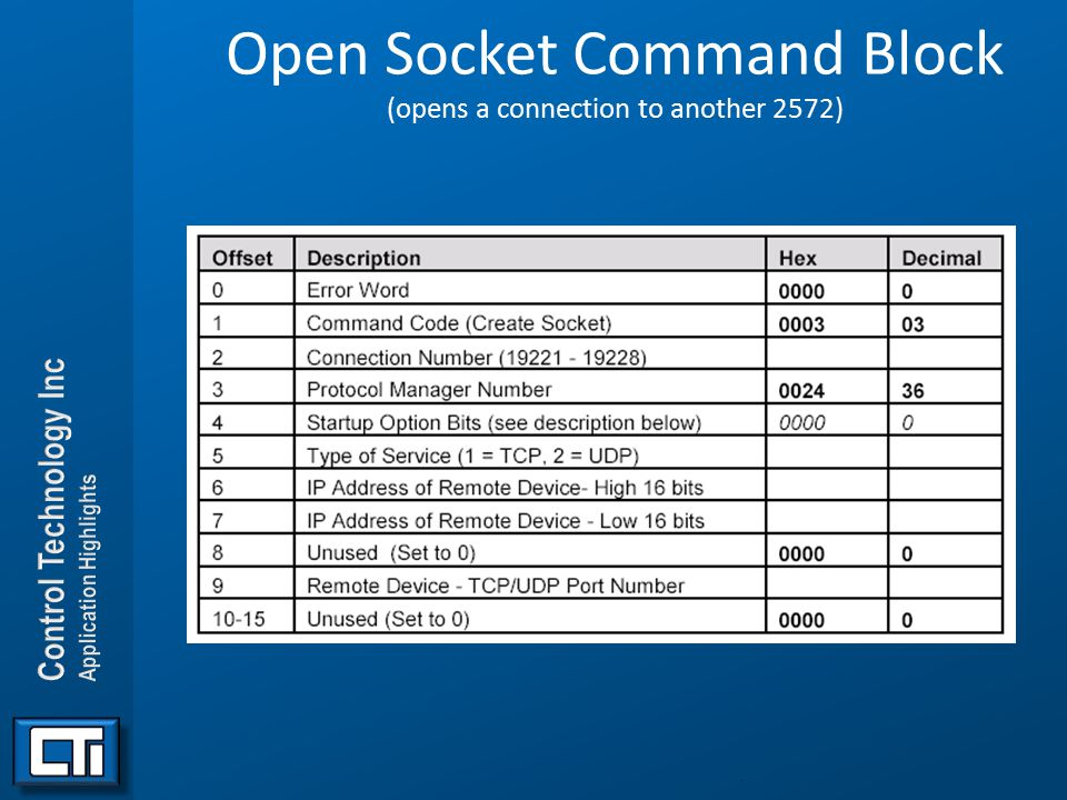 Open Socket Command Block (opens a connection to another 2572).