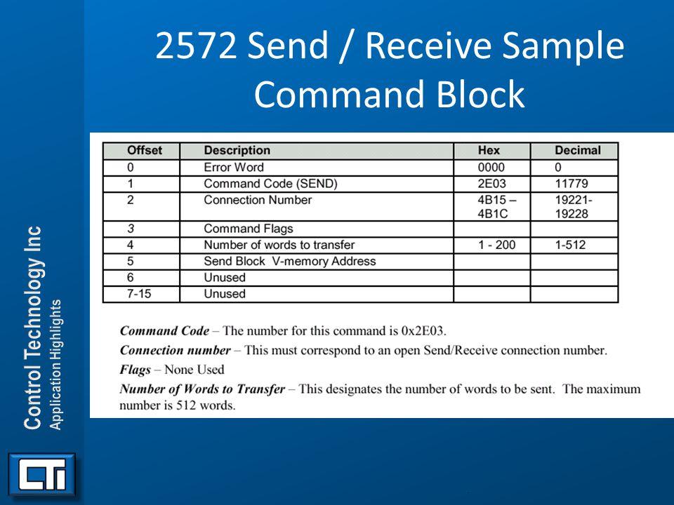 2572 Send / Receive Sample Command Block.