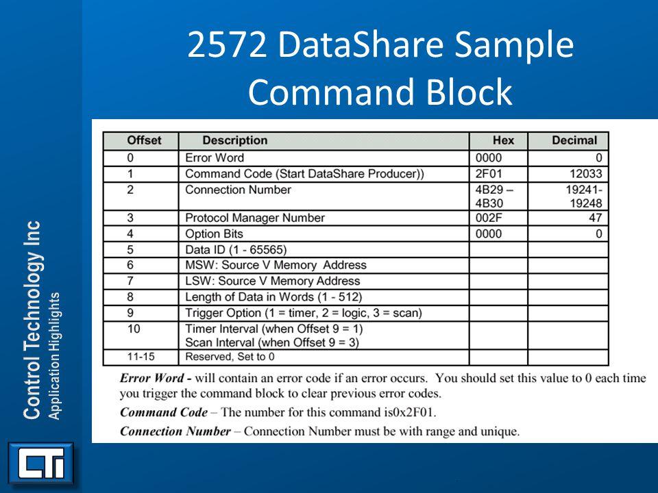 2572 DataShare Sample Command Block.