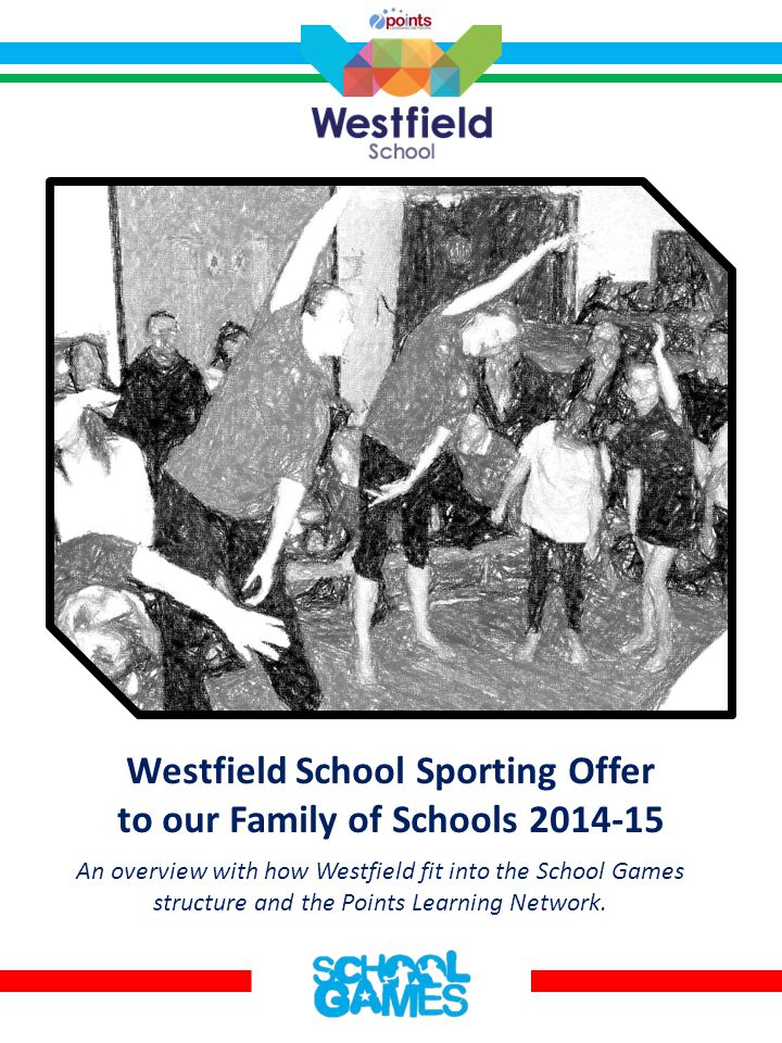 Westfield School Sporting Offer to our Family of Schools 2014-15 An overview with how Westfield fit into the School Games structure and the Points Learning Network.