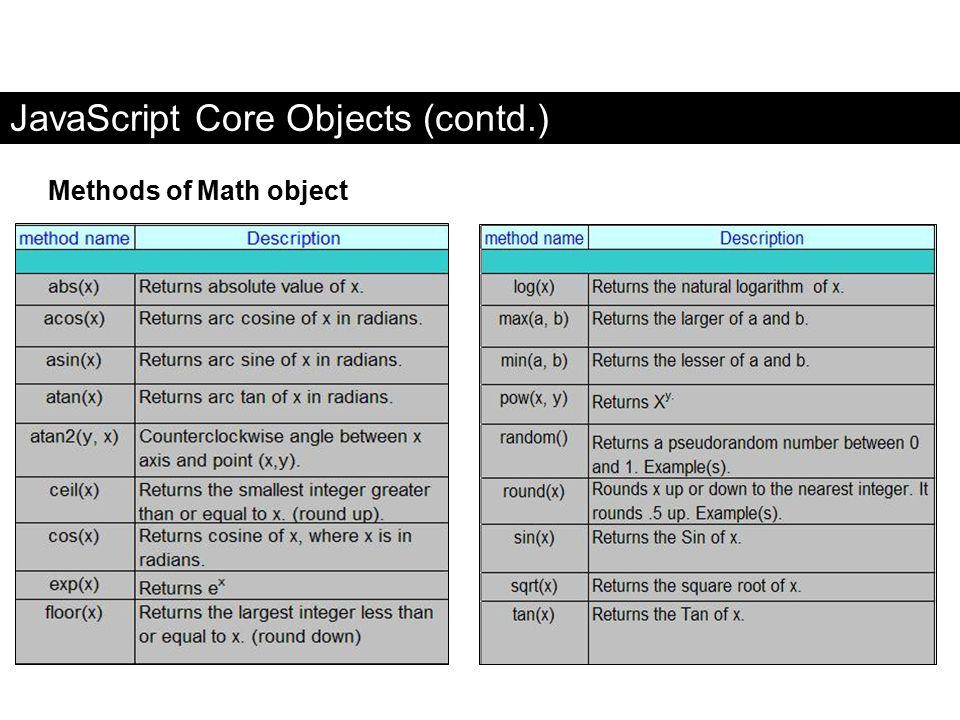 Methods of Math object JavaScript Core Objects (contd.) FaaDoOEngineers.com
