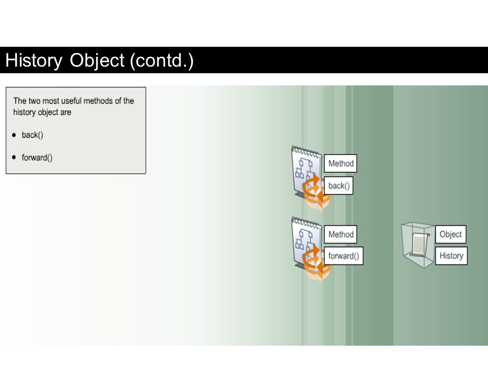 History Object (contd.) FaaDoOEngineers.com