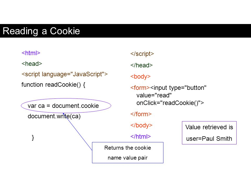 Reading a Cookie function readCookie() { var ca = document.cookie document.write(ca) } Returns the cookie name value pair Value retrieved is user=Paul