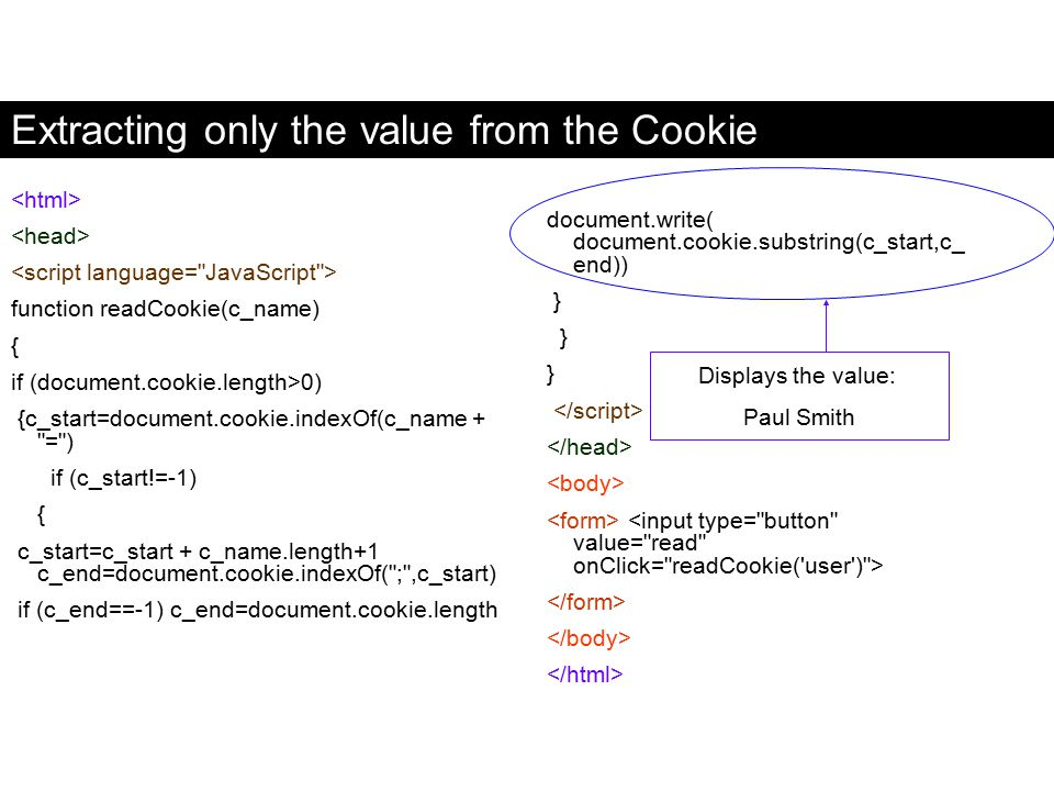 Extracting only the value from the Cookie function readCookie(c_name) { if (document.cookie.length>0) {c_start=document.cookie.indexOf(c_name +