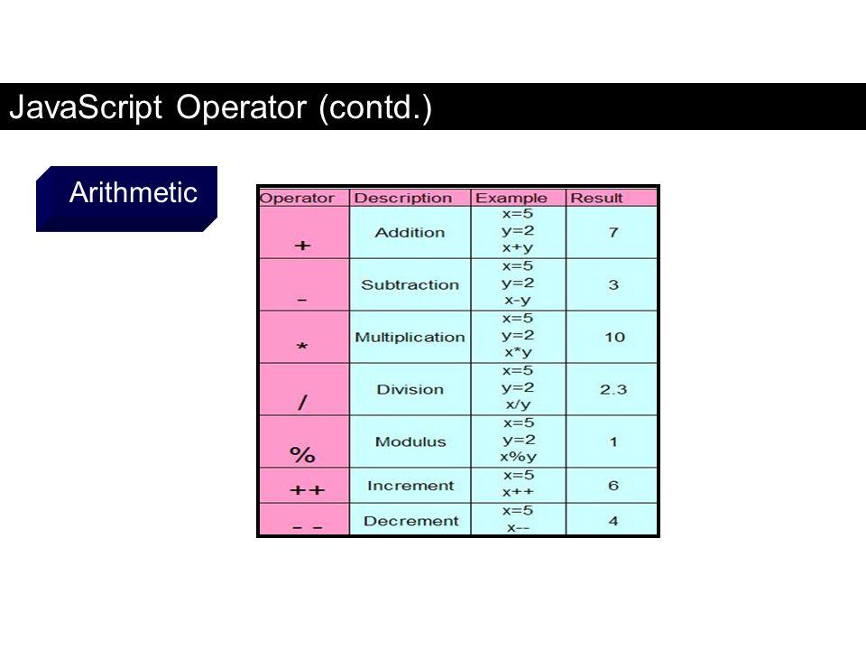 JavaScript Operator (contd.) Arithmetic FaaDoOEngineers.com