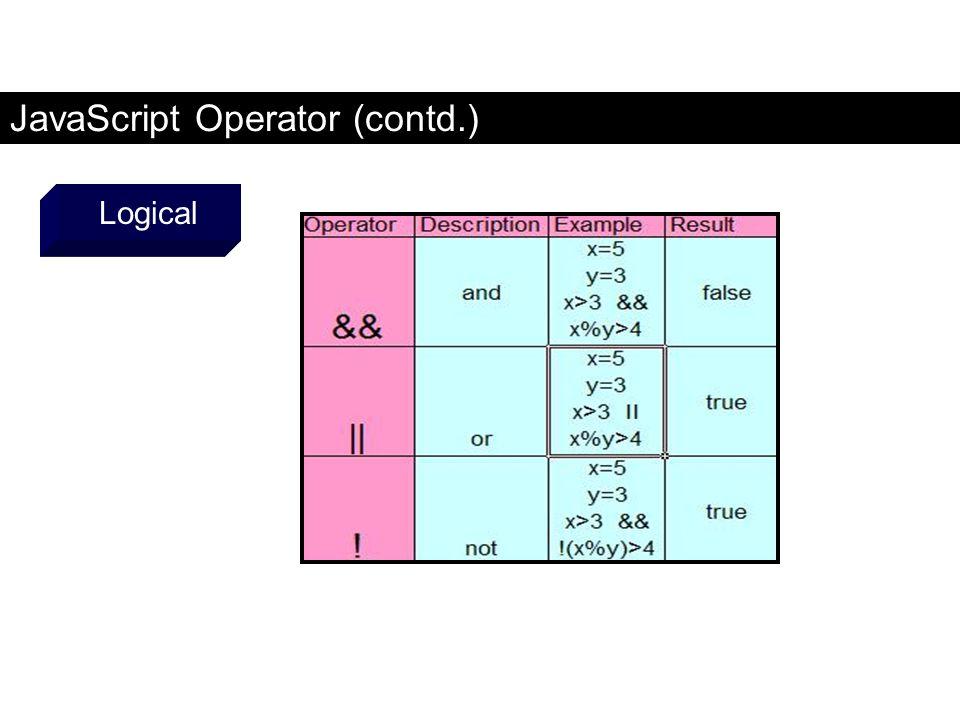 JavaScript Operator (contd.) Logical FaaDoOEngineers.com