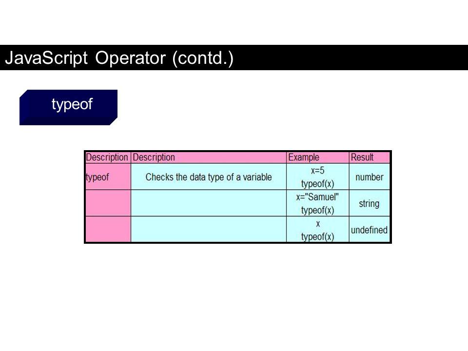 JavaScript Operator (contd.) typeof FaaDoOEngineers.com