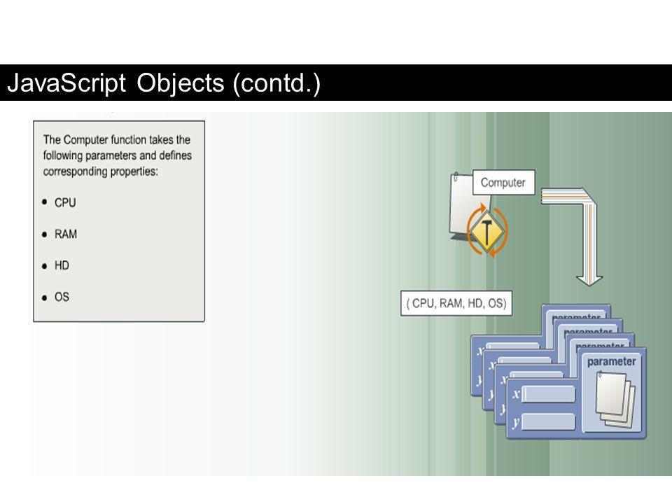 JavaScript Objects (contd.) FaaDoOEngineers.com
