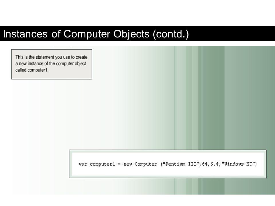 Instances of Computer Objects (contd.) FaaDoOEngineers.com