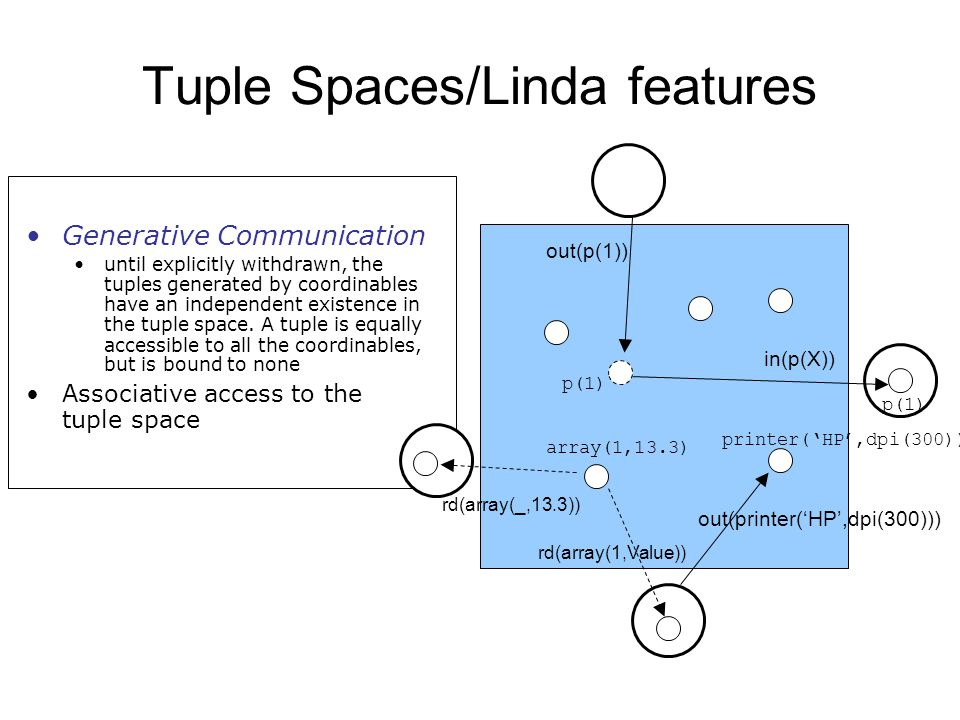 Generative Communication until explicitly withdrawn, the tuples generated by coordinables have an independent existence in the tuple space.