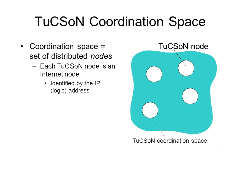 TuCSoN Coordination Space Coordination space = set of distributed nodes –Each TuCSoN node is an Internet node Identified by the IP (logic) address TuCSoN node TuCSoN coordination space