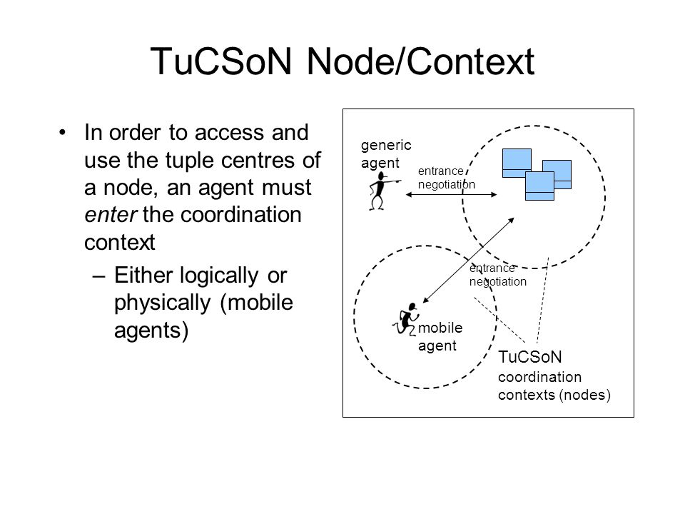 TuCSoN Node/Context In order to access and use the tuple centres of a node, an agent must enter the coordination context –Either logically or physically (mobile agents) TuCSoN coordination contexts (nodes) mobile agent generic agent entrance negotiation entrance negotiation