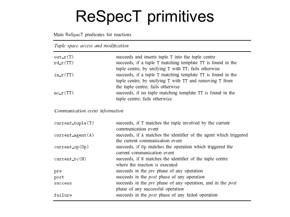 ReSpecT primitives