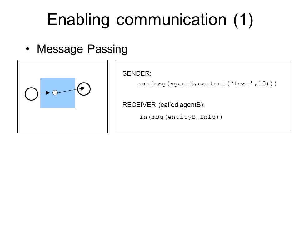 Enabling communication (1) out(msg(agentB,content('test',13))) SENDER: in(msg(entityB,Info)) RECEIVER (called agentB): Message Passing