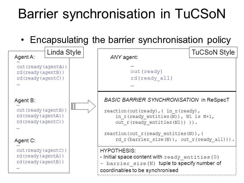 Barrier synchronisation in TuCSoN … out(ready) rd(ready_all) … ANY agent: Encapsulating the barrier synchronisation policy reaction(out(ready),( in_r(ready), in_r(ready_entities(N)), N1 is N+1, out_r(ready_entities(N1)) )).