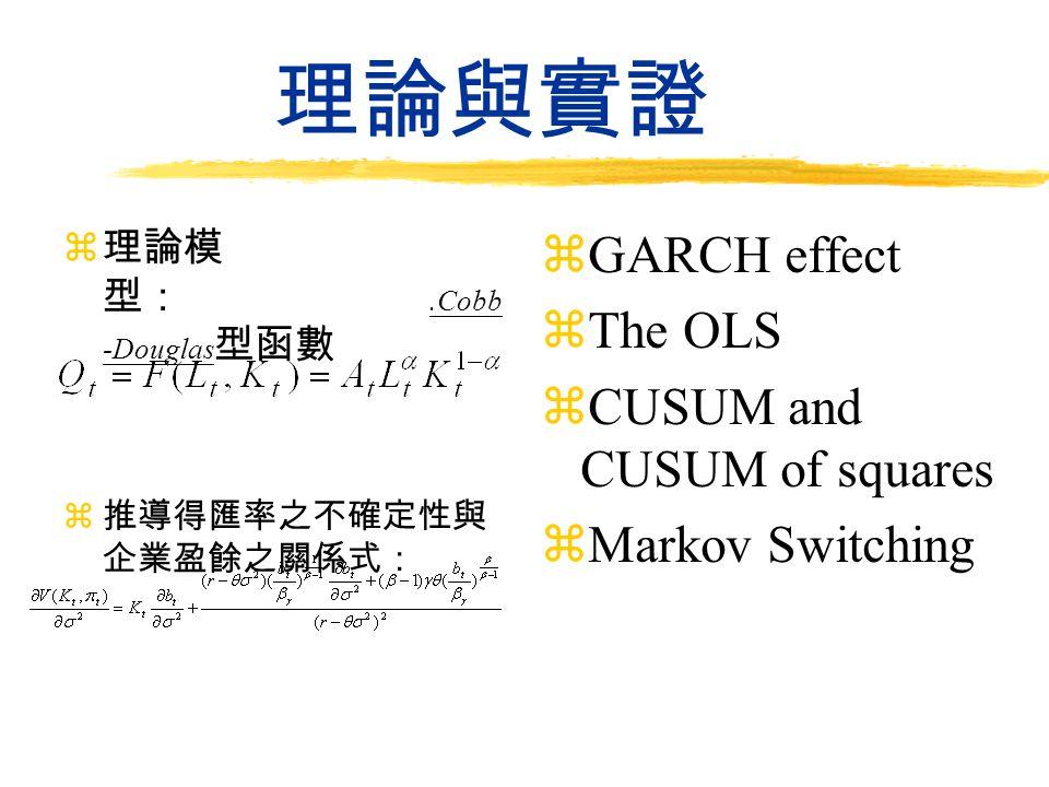 理論與實證 z 理論模 型:.Cobb -Douglas 型函數 z 推導得匯率之不確定性與 企業盈餘之關係式: zGARCH effect zThe OLS zCUSUM and CUSUM of squares zMarkov Switching