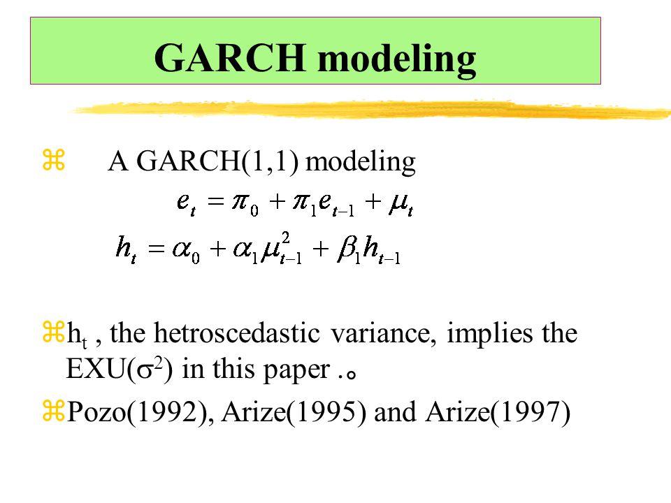 GARCH effect