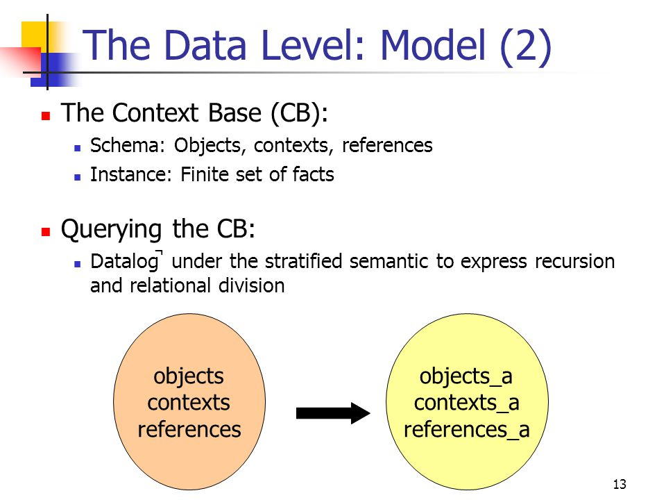 13 The Data Level: Model (2) The Context Base (CB): Schema: Objects, contexts, references Instance: Finite set of facts Querying the CB: Datalog̚ under the stratified semantic to express recursion and relational division objects contexts references objects_a contexts_a references_a