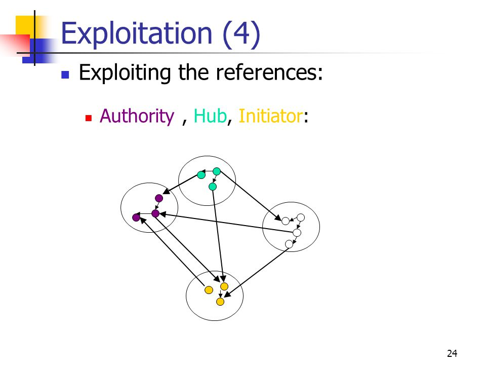 24 Exploitation (4) Exploiting the references: Authority, Hub, Initiator: