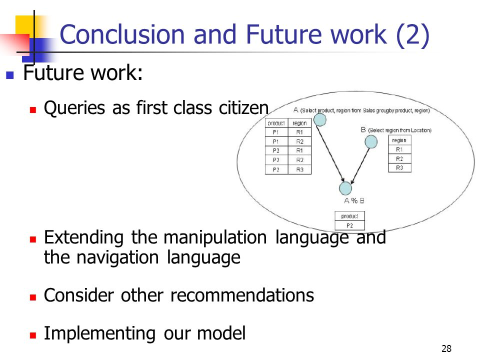 28 Future work: Queries as first class citizen Extending the manipulation language and the navigation language Consider other recommendations Implementing our model Conclusion and Future work (2)