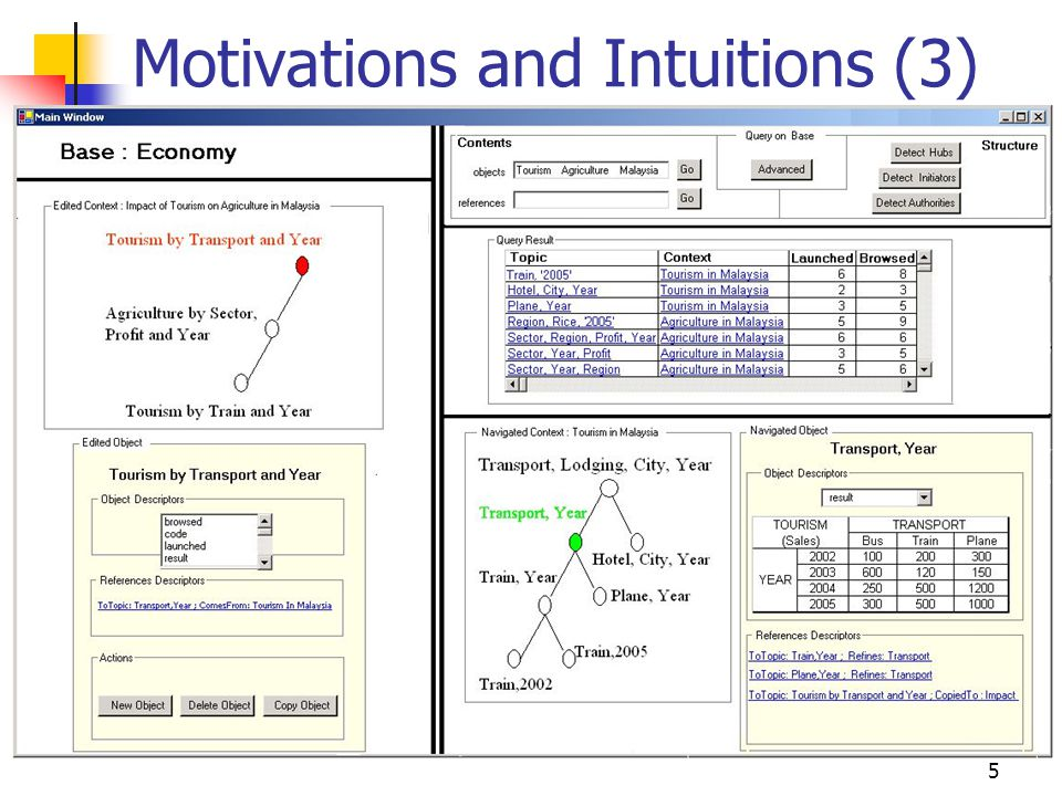 5 Motivations and Intuitions (3)