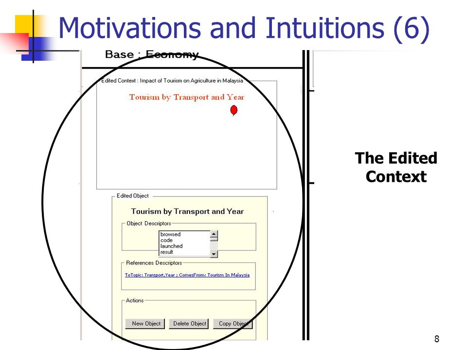 8 Motivations and Intuitions (6) The Edited Context