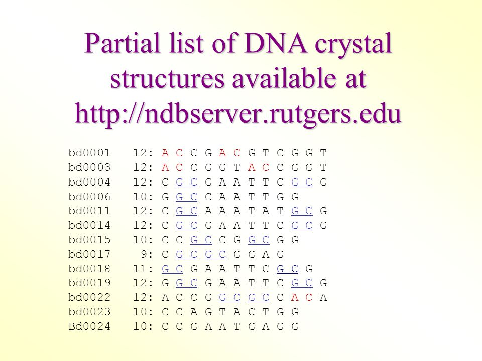 Partial list of DNA crystal structures available at http://ndbserver.rutgers.edu bd0001 12: A C C G A C G T C G G T bd0003 12: A C C G G T A C C G G T bd0004 12: C G C G A A T T C G C G bd0006 10: G G C C A A T T G G bd0011 12: C G C A A A T A T G C G bd0014 12: C G C G A A T T C G C G bd0015 10: C C G C C G G C G G bd0017 9: C G C G C G G A G bd0018 11: G C G A A T T C G C G bd0019 12: G G C G A A T T C G C G bd0022 12: A C C G G C G C C A C A bd0023 10: C C A G T A C T G G Bd0024 10: C C G A A T G A G G