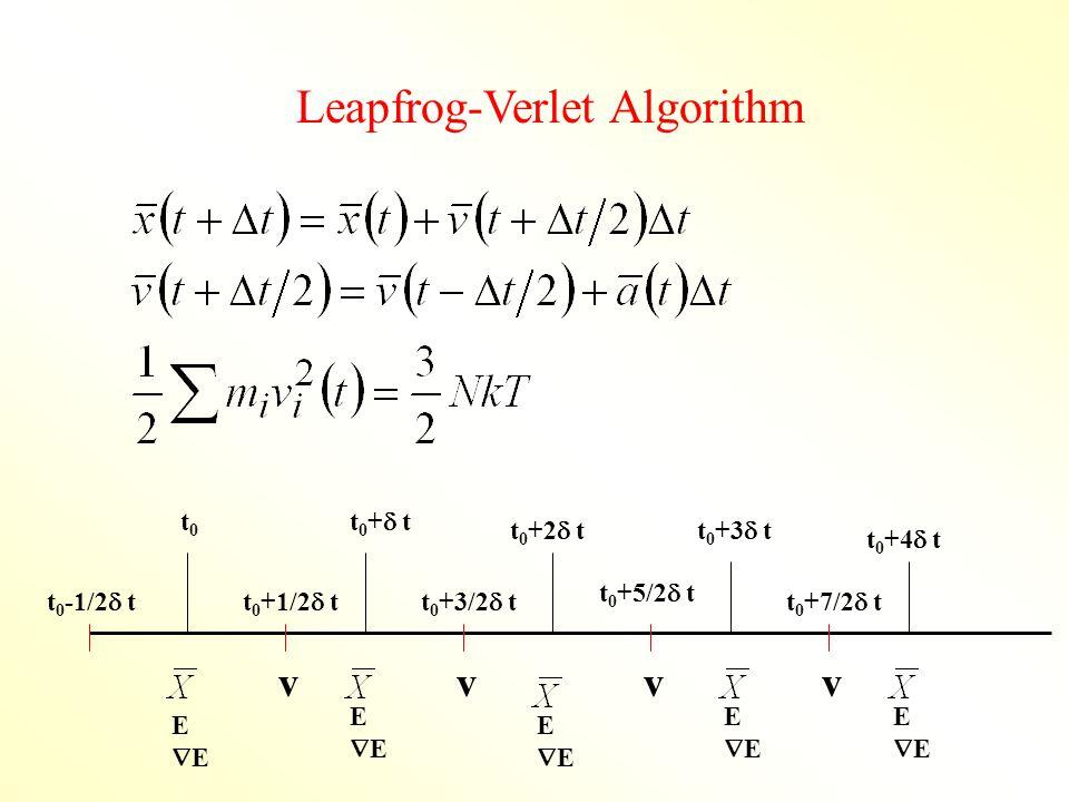 Leapfrog-Verlet Algorithm t 0 -1/2  tt 0 +1/2  tt 0 +3/2  t t 0 +5/2  t t 0 +7/2  t t0t0 t 0 +  t t 0 +2  tt 0 +3  t t 0 +4  t EEEE EEEE EEEE EEEE EEEE vvvv