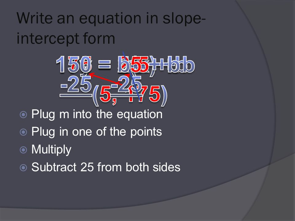 Write an equation in slope- intercept form  Plug m into the equation  Plug in one of the points  Multiply  Subtract 25 from both sides