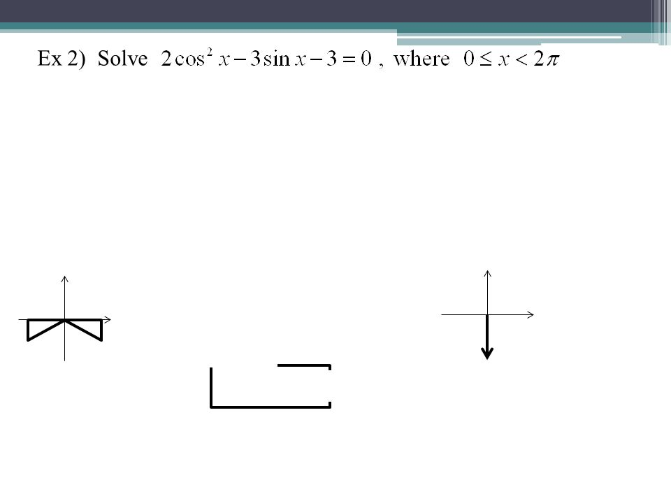 Ex 3) Solve (not famous angles) x = 0.46 or 0.46 + π = 3.60 x = –1.11  –1.11 + 2π or –1.11 + π = 5.17 = 2.03 0.46, 2.03, 3.60, 5.17