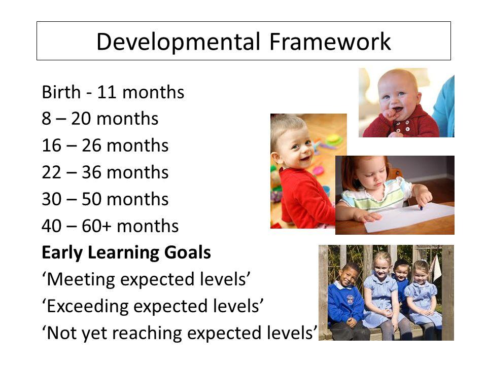 Developmental Framework Birth - 11 months 8 – 20 months 16 – 26 months 22 – 36 months 30 – 50 months 40 – 60+ months Early Learning Goals 'Meeting exp