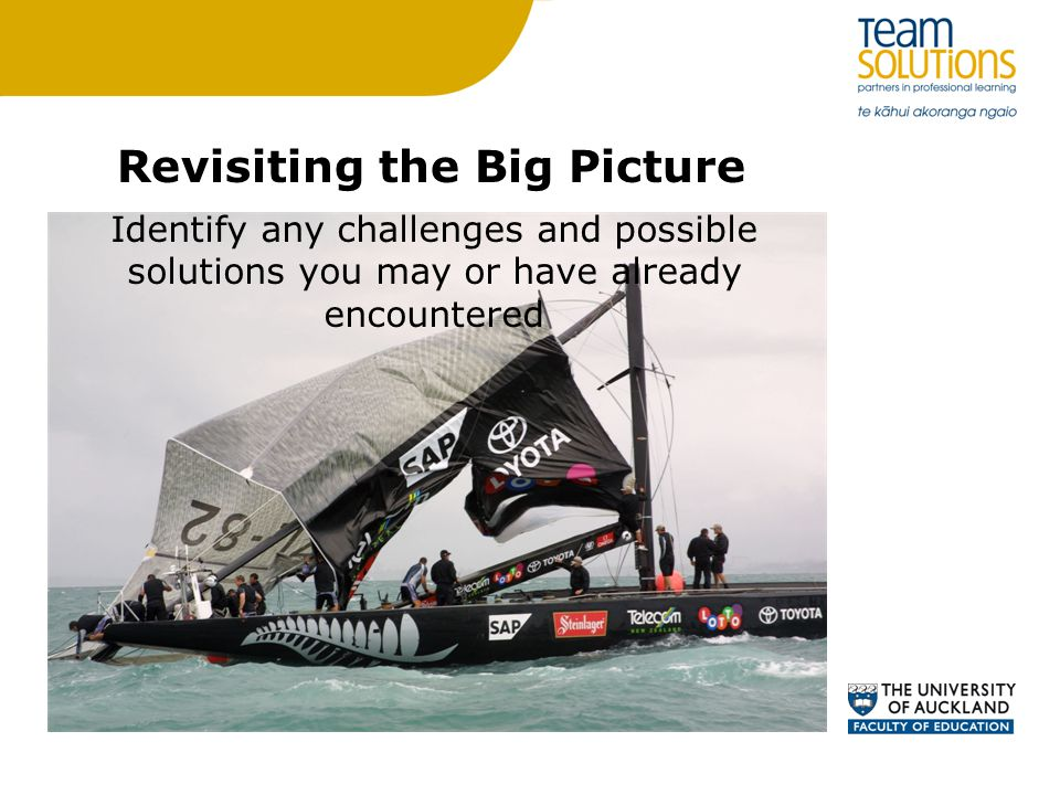Identify any challenges and possible solutions you may or have already encountered Revisiting the Big Picture