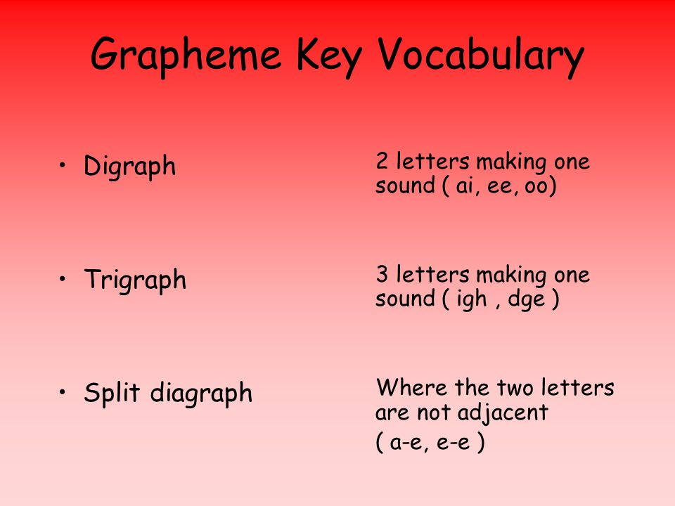 Grapheme Key Vocabulary Digraph Trigraph Split diagraph 2 letters making one sound ( ai, ee, oo) 3 letters making one sound ( igh, dge ) Where the two letters are not adjacent ( a-e, e-e )