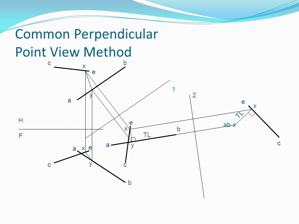 Common Perpendicular Point View Method e a cb e c a b H F 1 a b e c TL 2 ab x e c TL x x y x y x y