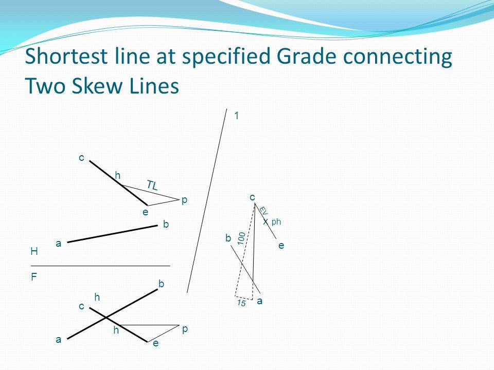 Shortest line at specified Grade connecting Two Skew Lines e a c b e c a b H F p p h TL 1 x ph c e EV b a h h 100 15