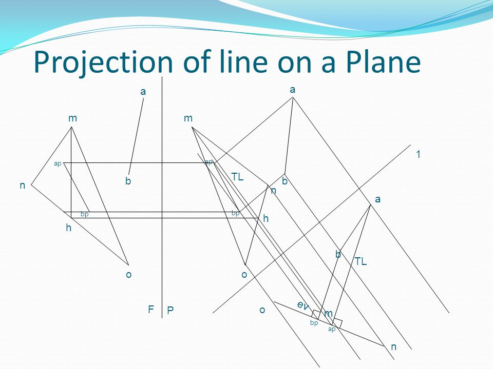Projection of line on a Plane n m o b a b a n m o F P h h TL 1 o m n ev a b ap bp TL ap bp ap bp