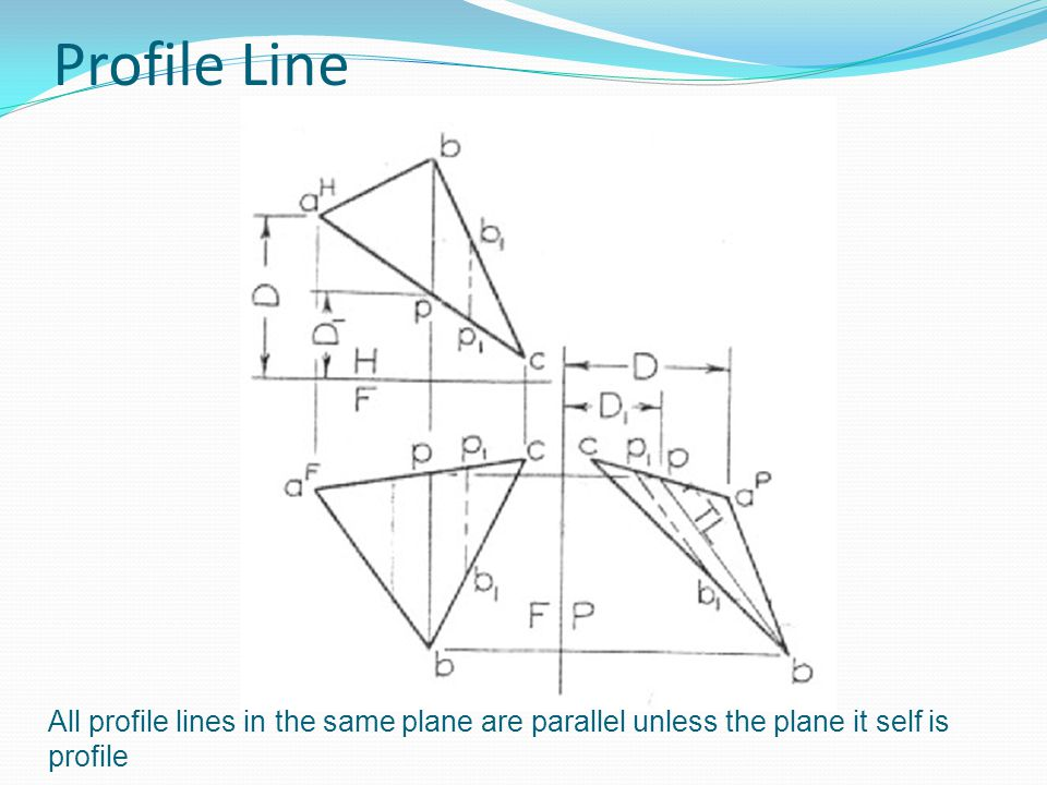 All profile lines in the same plane are parallel unless the plane it self is profile