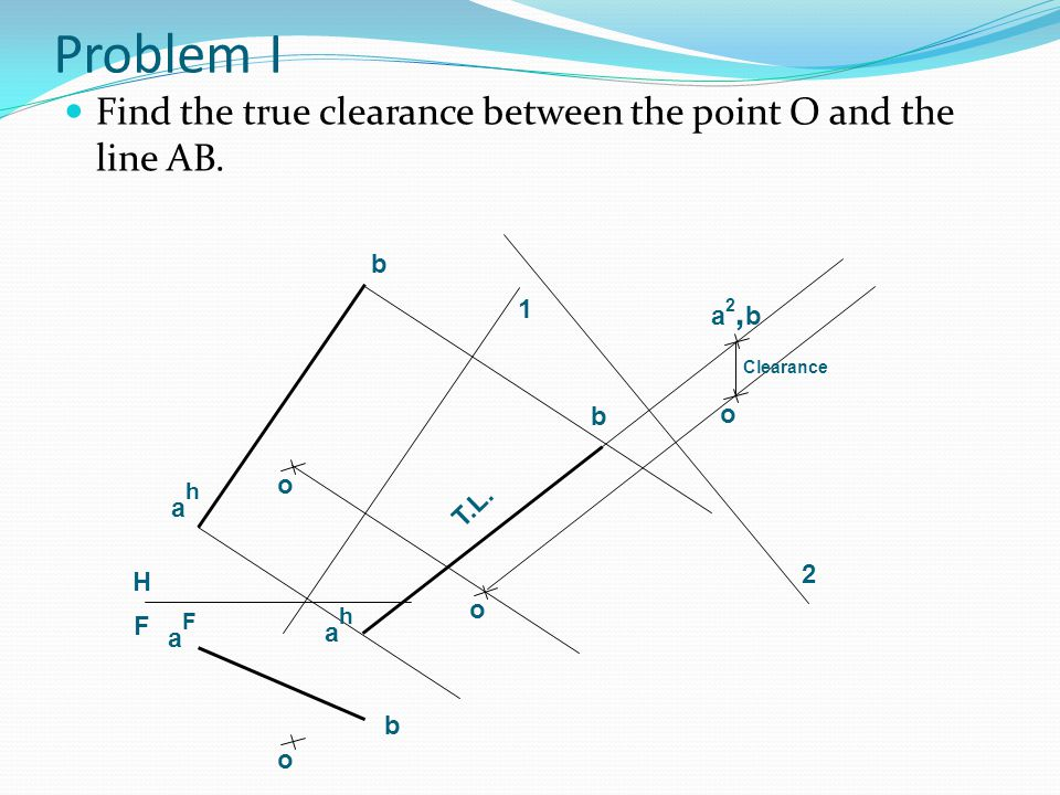 Problem I Find the true clearance between the point O and the line AB. ahah aFaF b b H F T.L. o o b ahah o 1 2 a2,ba2,b o Clearance