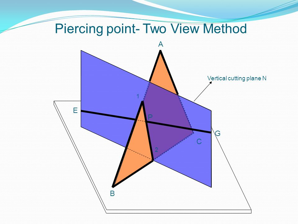 1 2 E G A B C Vertical cutting plane N P Piercing point- Two View Method