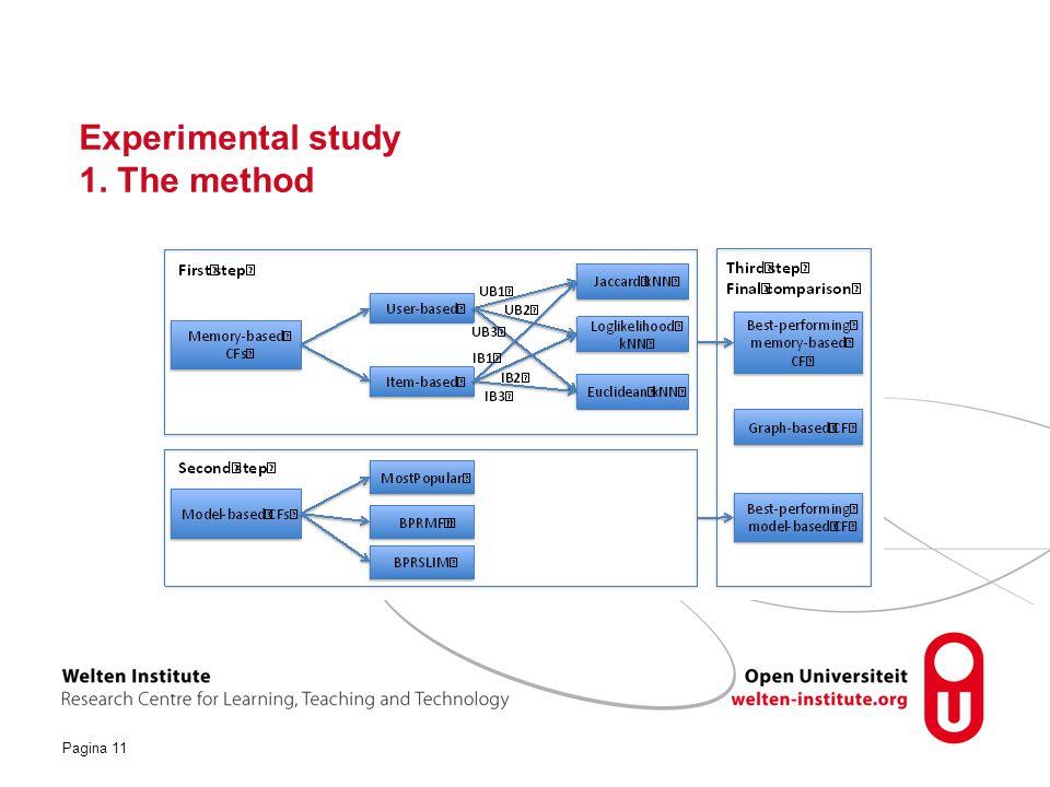 Pagina 11 Experimental study 1. The method