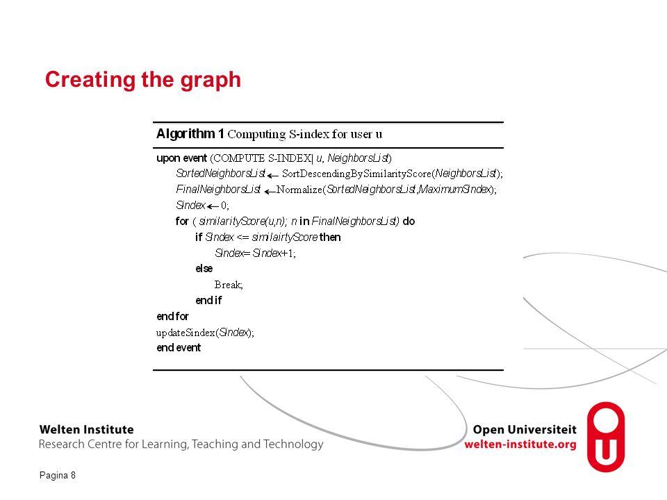 Pagina 8 Creating the graph