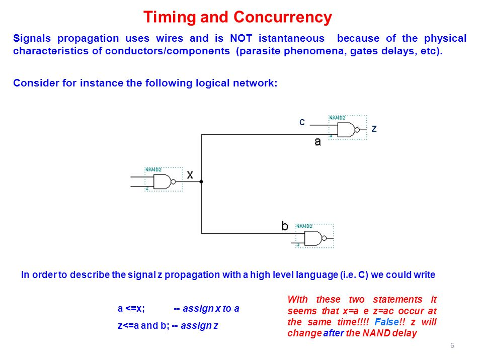 Timing and Concurrency Signals propagation uses wires and is NOT istantaneous because of the physical characteristics of conductors/components (parasite phenomena, gates delays, etc).