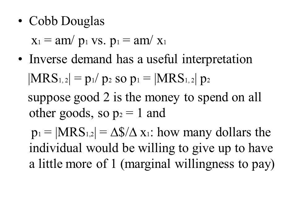 Cobb Douglas x 1 = am/ p 1 vs.